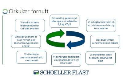 Schoeller Plast og de cirkulære tanker